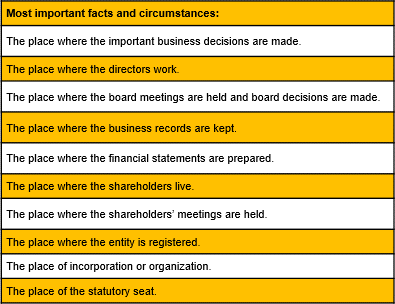 Place of effective management facts and circumstances