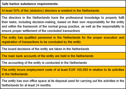 Safe Harbor Substance Requirements